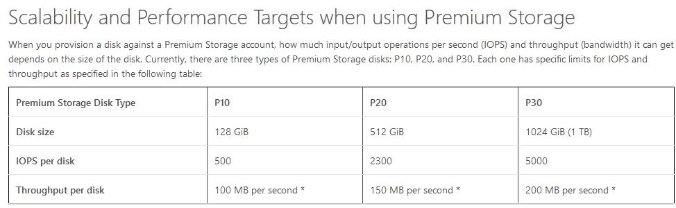 Azure scalability performance