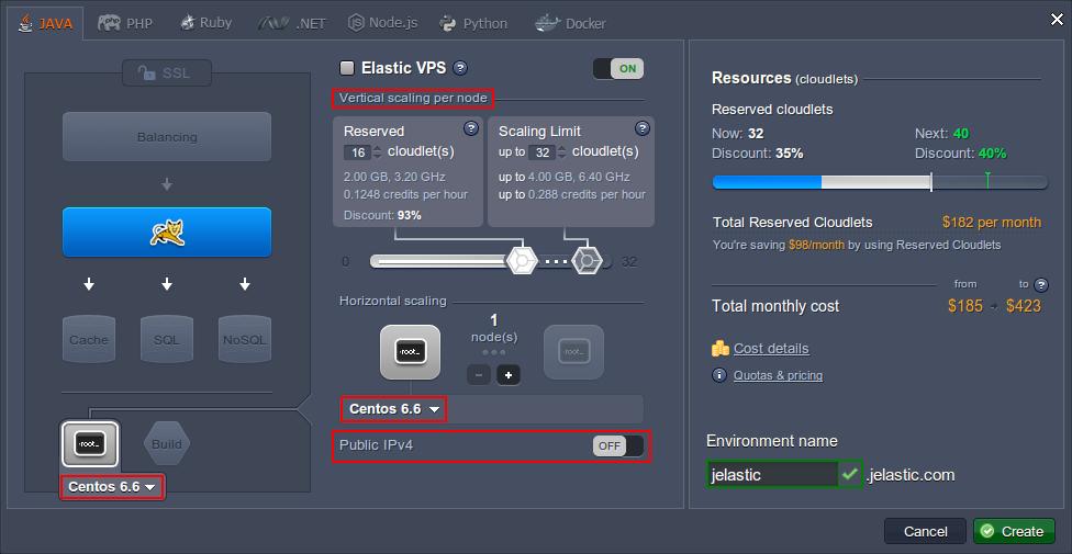Elastic Virtual Private Server