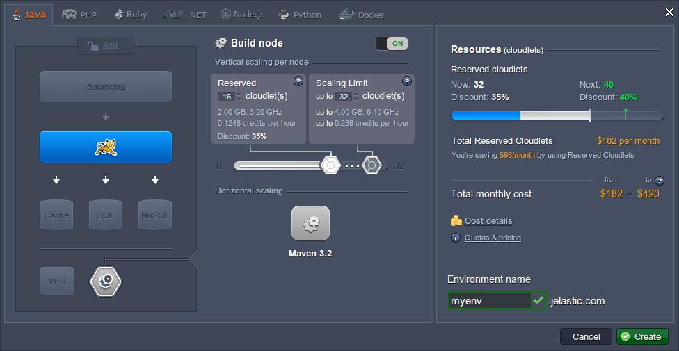 create java environment