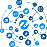 Social Setup and Optimization